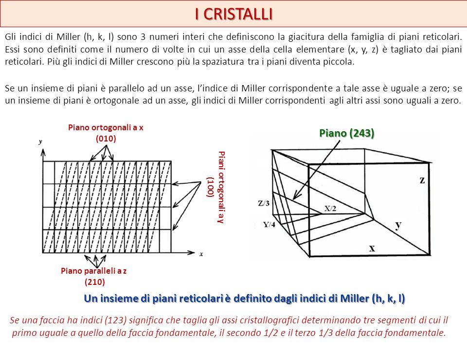 I CRISTALLI Gli indici di Miller (h, k, l) sono 3 numeri interi che definiscono la giacitura della famiglia di piani reticolari. Essi sono definiti co