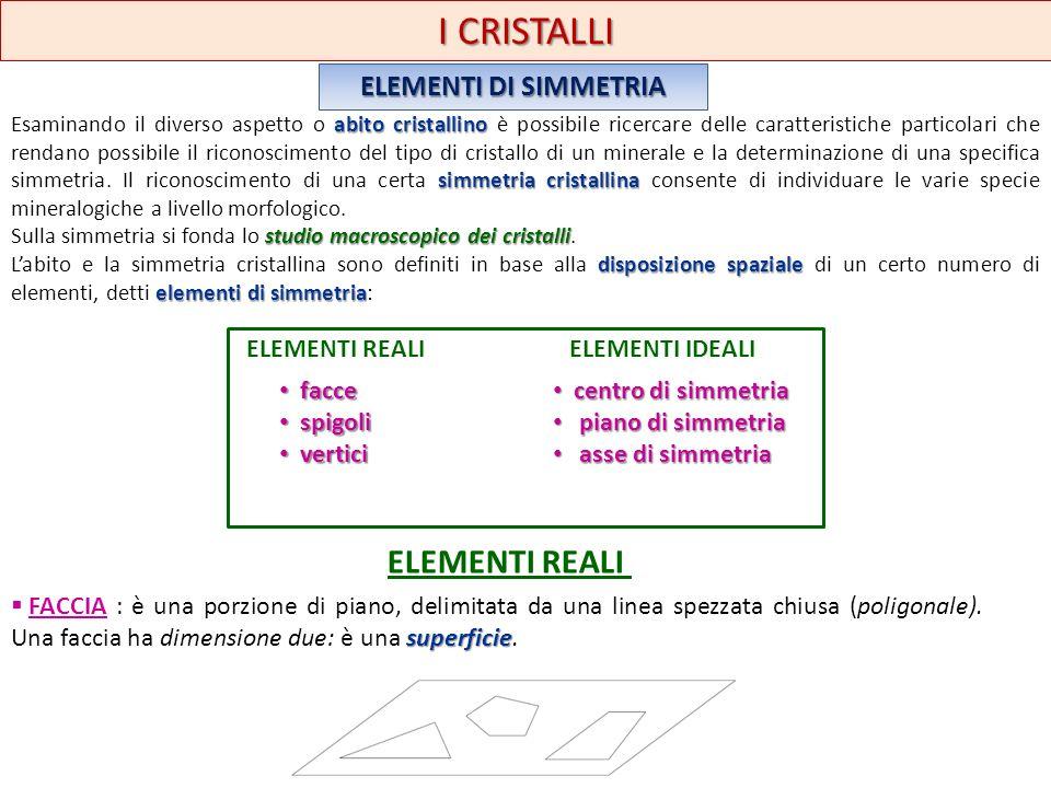 I CRISTALLI ELEMENTI DI SIMMETRIA abito cristallino simmetria cristallina Esaminando il diverso aspetto o abito cristallino è possibile ricercare dell