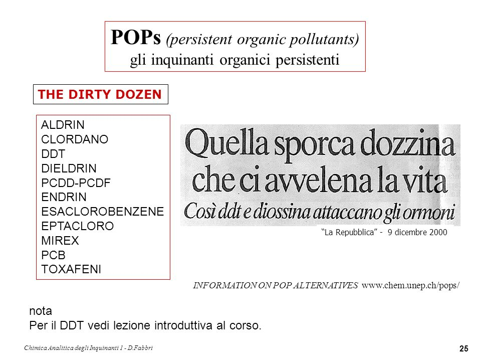 Chimica Analitica degli Inquinanti 1 - D.Fabbri 25 POPs (persistent organic pollutants) gli inquinanti organici persistenti THE DIRTY DOZEN ALDRIN CLORDANO DDT DIELDRIN PCDD-PCDF ENDRIN ESACLOROBENZENE EPTACLORO MIREX PCB TOXAFENI La Repubblica - 9 dicembre 2000 INFORMATION ON POP ALTERNATIVES www.chem.unep.ch/pops/ nota Per il DDT vedi lezione introduttiva al corso.