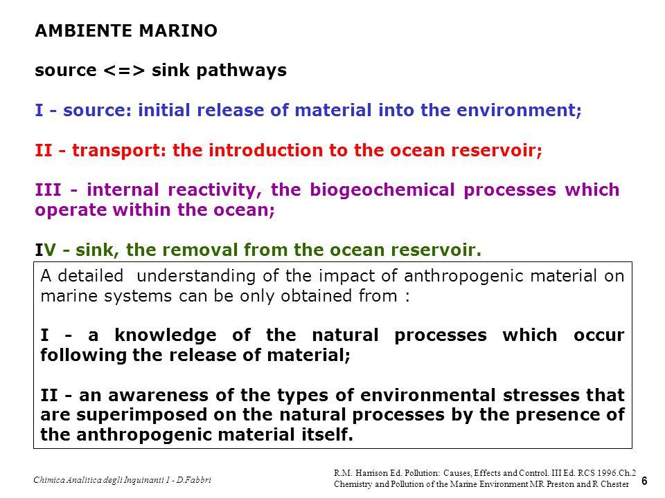 Chimica Analitica degli Inquinanti 1 - D.Fabbri 6 R.M. Harrison Ed. Pollution: Causes, Effects and Control. III Ed. RCS 1996.Ch.2 Chemistry and Pollut
