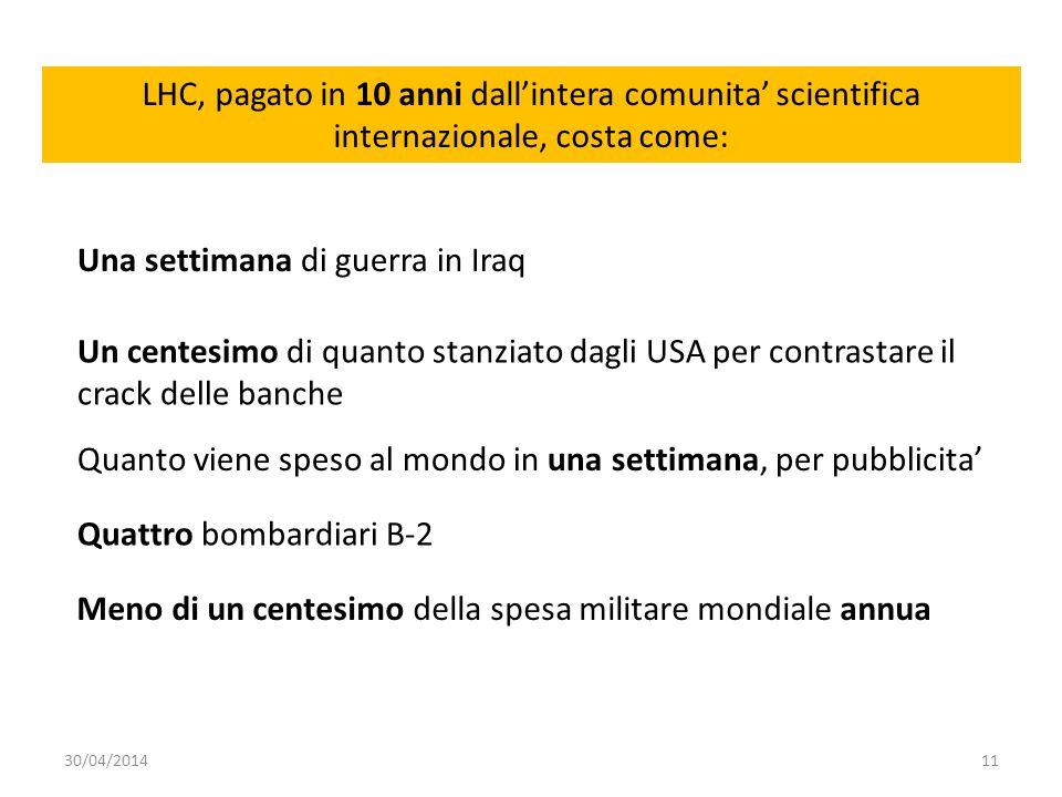 30/04/201411 LHC, pagato in 10 anni dallintera comunita scientifica internazionale, costa come: Una settimana di guerra in Iraq Un centesimo di quanto