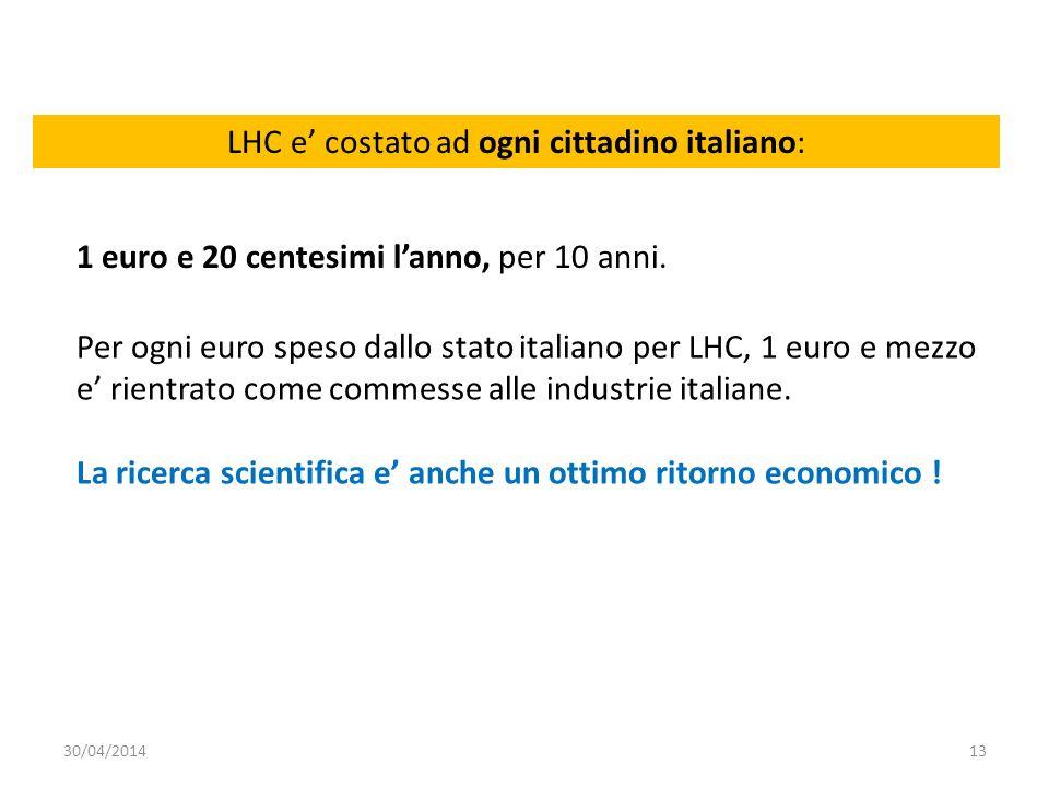 30/04/201413 LHC e costato ad ogni cittadino italiano: 1 euro e 20 centesimi lanno, per 10 anni. Per ogni euro speso dallo stato italiano per LHC, 1 e