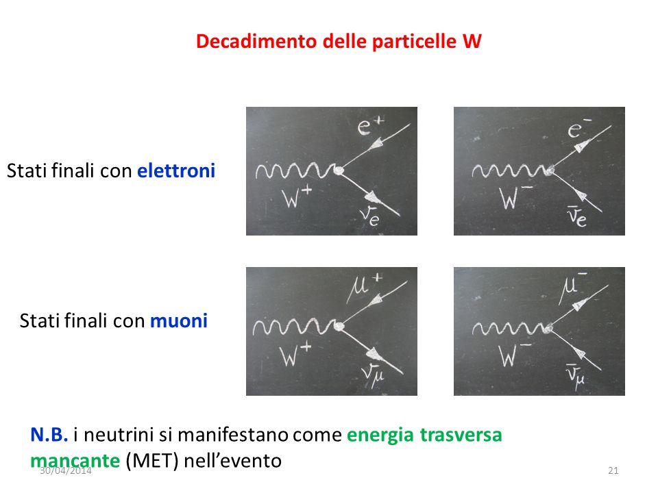 Decadimento delle particelle W Stati finali con elettroni Stati finali con muoni N.B. i neutrini si manifestano come energia trasversa mancante (MET)