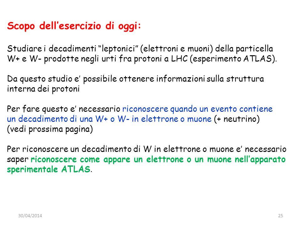 Scopo dellesercizio di oggi: Studiare i decadimenti leptonici (elettroni e muoni) della particella W+ e W- prodotte negli urti fra protoni a LHC (espe