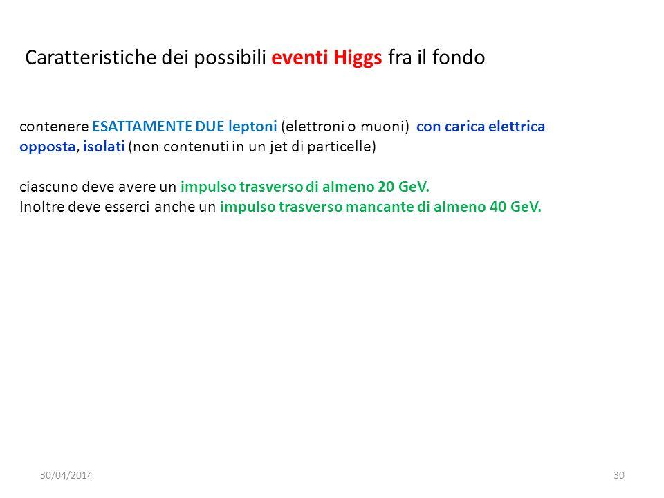 Caratteristiche dei possibili eventi Higgs fra il fondo contenere ESATTAMENTE DUE leptoni (elettroni o muoni) con carica elettrica opposta, isolati (n