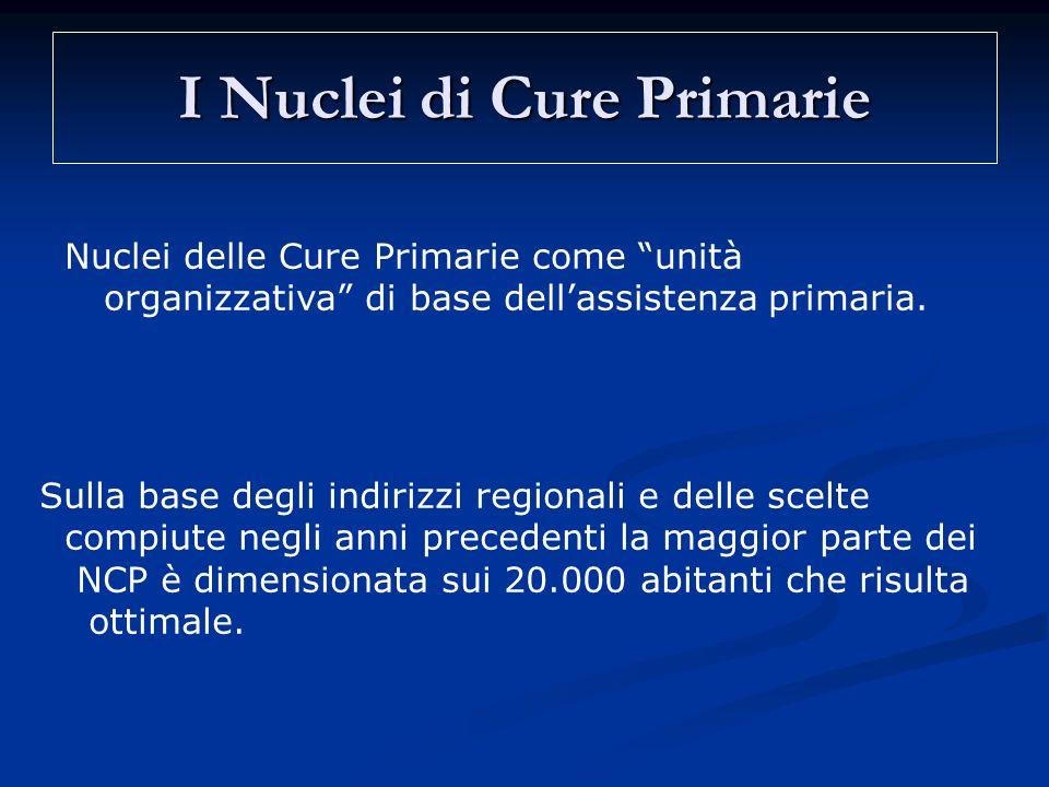 I Nuclei di Cure Primarie Sulla base degli indirizzi regionali e delle scelte compiute negli anni precedenti la maggior parte dei NCP è dimensionata sui 20.000 abitanti che risulta ottimale.