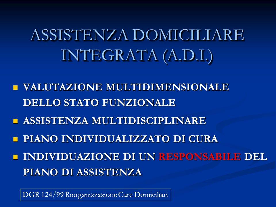 ASSISTENZA DOMICILIARE INTEGRATA (A.D.I.) VALUTAZIONE MULTIDIMENSIONALE DELLO STATO FUNZIONALE VALUTAZIONE MULTIDIMENSIONALE DELLO STATO FUNZIONALE ASSISTENZA MULTIDISCIPLINARE ASSISTENZA MULTIDISCIPLINARE PIANO INDIVIDUALIZZATO DI CURA PIANO INDIVIDUALIZZATO DI CURA INDIVIDUAZIONE DI UN RESPONSABILE DEL PIANO DI ASSISTENZA INDIVIDUAZIONE DI UN RESPONSABILE DEL PIANO DI ASSISTENZA DGR 124/99 Riorganizzazione Cure Domiciliari
