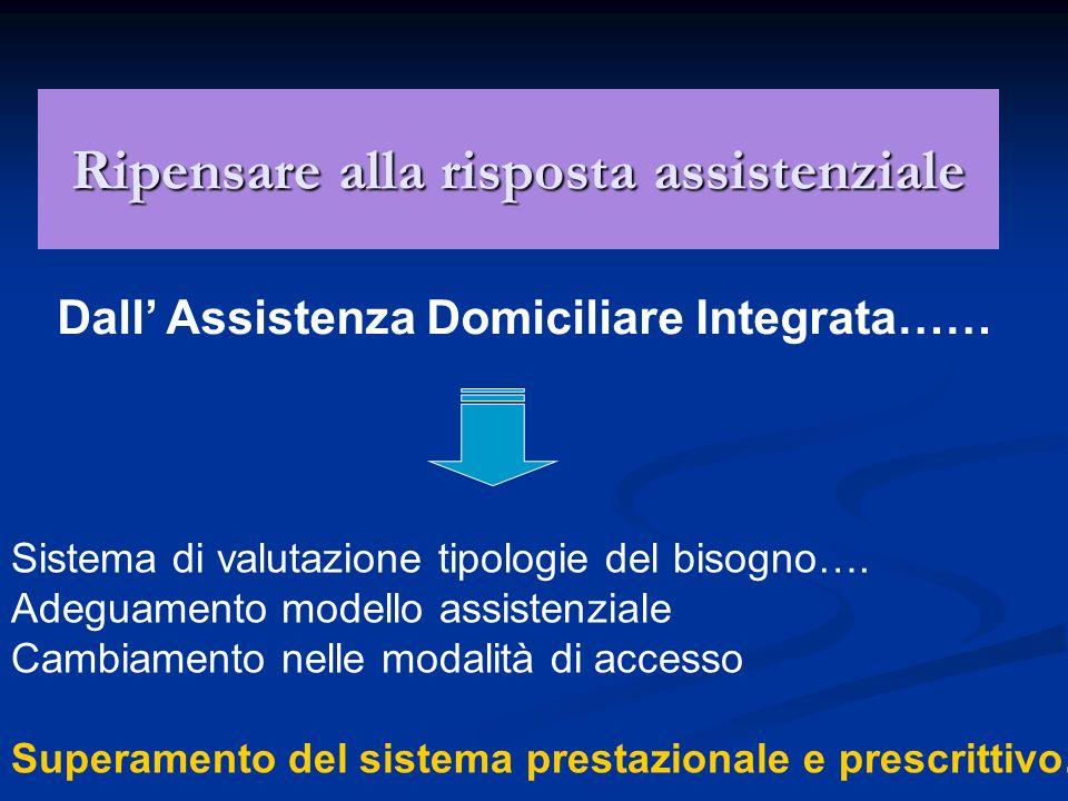Ripensare alla risposta assistenziale Dall Assistenza Domiciliare Integrata…… Sistema di valutazione tipologie del bisogno….