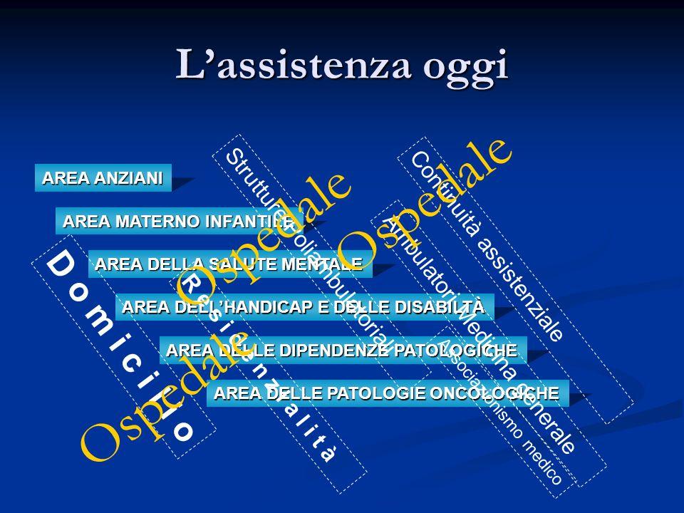 INFERMIERE CASE MANAGER in Assistenza Domiciliare Valuta i bisogni del malato Valuta i bisogni del malato definisce gli obiettivi assistenziali e i problemi interdisciplinari; definisce gli obiettivi assistenziali e i problemi interdisciplinari; sviluppa, implementa, monitorizza e modifica il piano assistenziale in collaborazione con il MMG, il paziente e la famiglia; sviluppa, implementa, monitorizza e modifica il piano assistenziale in collaborazione con il MMG, il paziente e la famiglia;