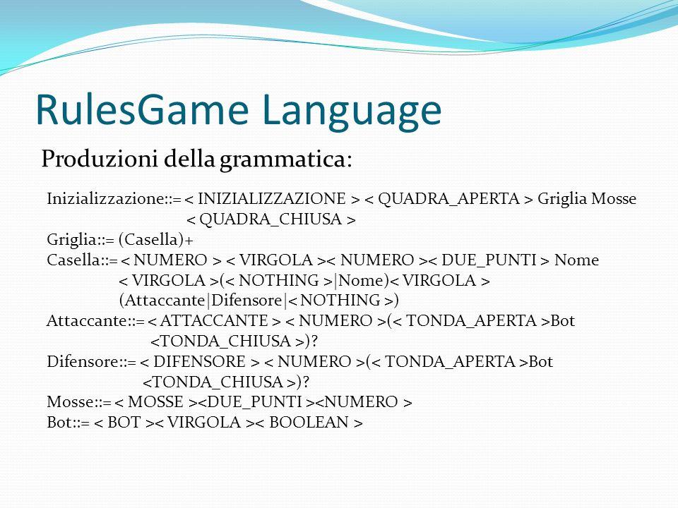 RulesGame Language Produzioni della grammatica: Inizializzazione::= Griglia Mosse Griglia::= (Casella)+ Casella::= Nome ( |Nome) (Attaccante|Difensore| ) Attaccante::= ( Bot ).