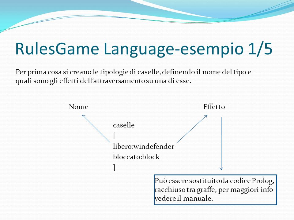 RulesGame Language-esempio 1/5 caselle [ libero:windefender bloccato:block ] Per prima cosa si creano le tipologie di caselle, definendo il nome del tipo e quali sono gli effetti dellattraversamento su una di esse.