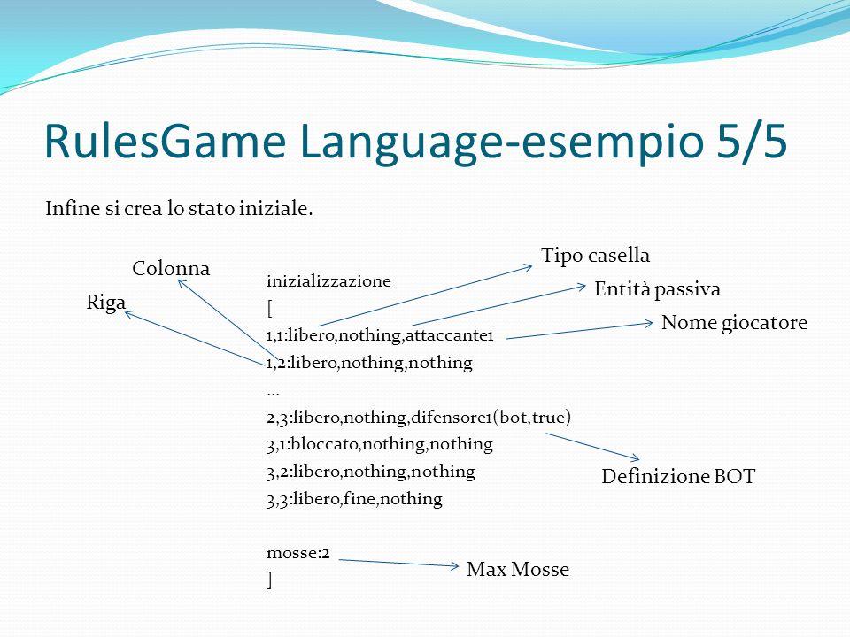 RulesGame Language-esempio 5/5 inizializzazione [ 1,1:libero,nothing,attaccante1 1,2:libero,nothing,nothing...