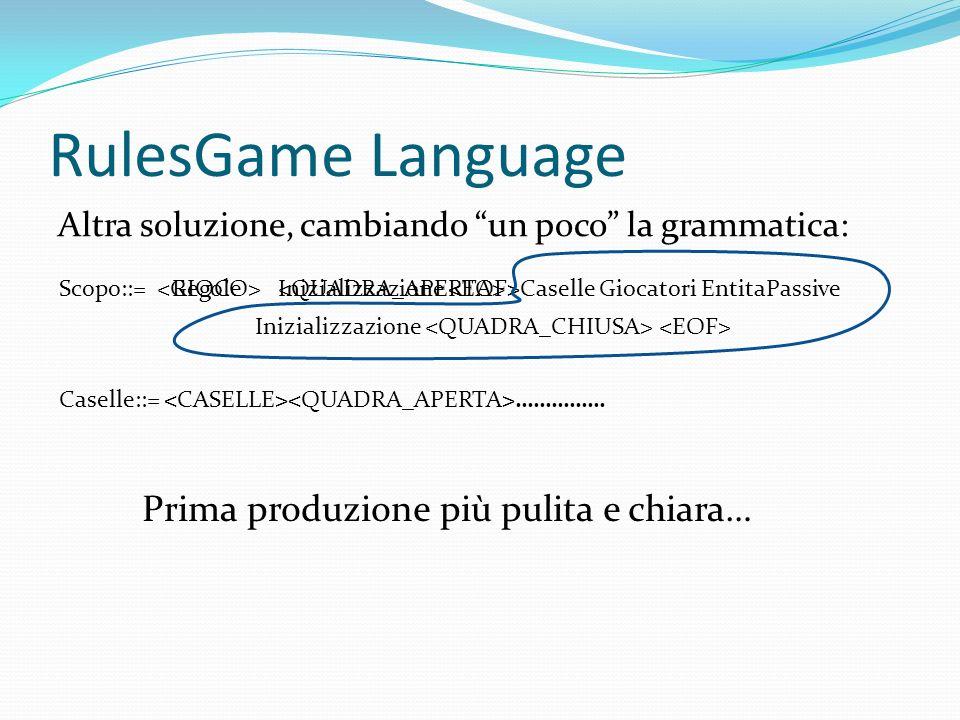 RulesGame Language Altra soluzione, cambiando un poco la grammatica: Scopo::= Caselle::= …………… Prima produzione più pulita e chiara… Caselle Giocatori EntitaPassiveRegoleInizializzazione