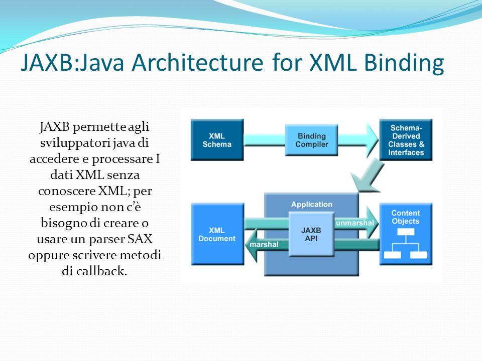 JAXB:Java Architecture for XML Binding JAXB permette agli sviluppatori java di accedere e processare I dati XML senza conoscere XML; per esempio non cè bisogno di creare o usare un parser SAX oppure scrivere metodi di callback.