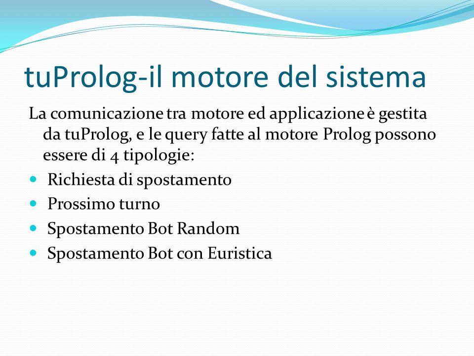 tuProlog-il motore del sistema La comunicazione tra motore ed applicazione è gestita da tuProlog, e le query fatte al motore Prolog possono essere di 4 tipologie: Richiesta di spostamento Prossimo turno Spostamento Bot Random Spostamento Bot con Euristica