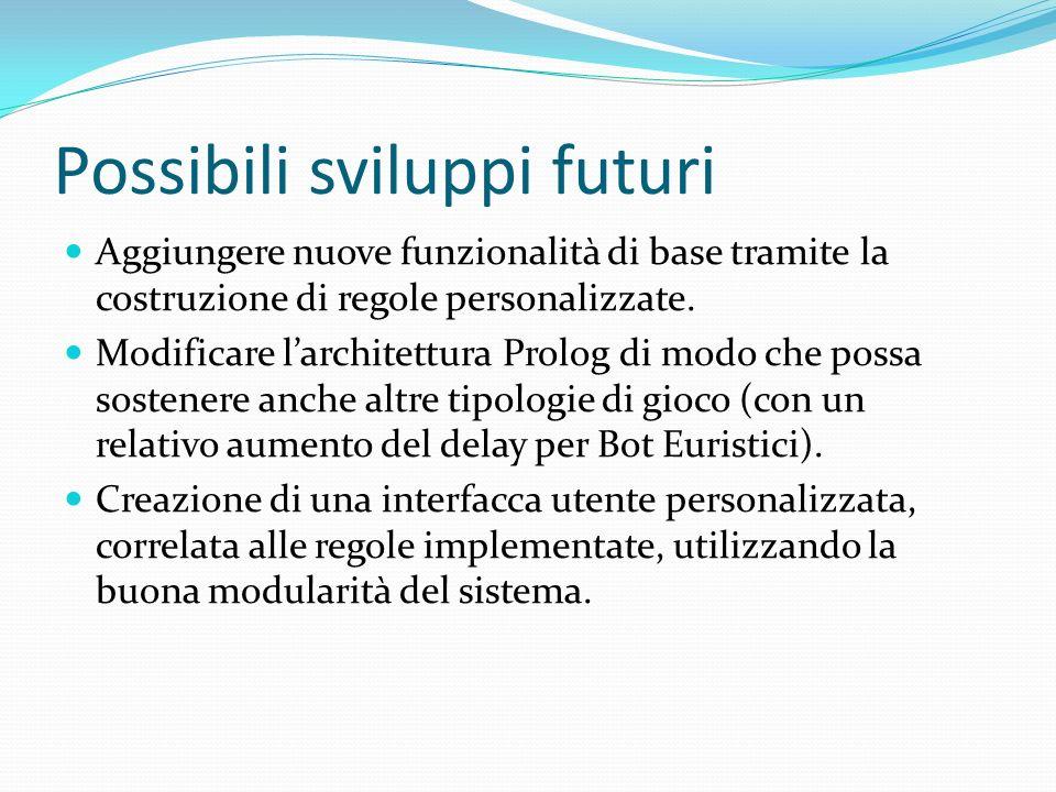 Possibili sviluppi futuri Aggiungere nuove funzionalità di base tramite la costruzione di regole personalizzate.