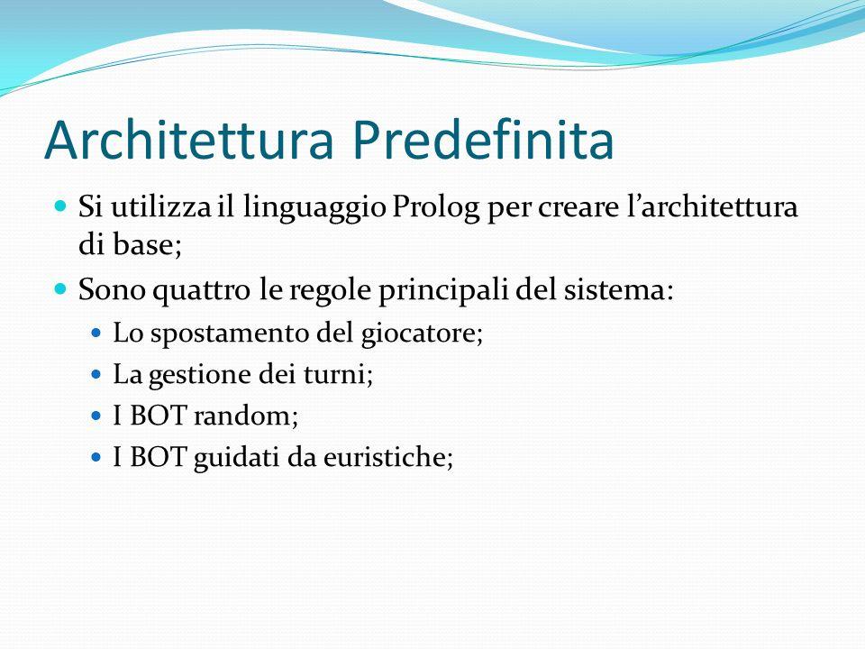 Architettura Predefinita Si utilizza il linguaggio Prolog per creare larchitettura di base; Sono quattro le regole principali del sistema: Lo spostamento del giocatore; La gestione dei turni; I BOT random; I BOT guidati da euristiche;