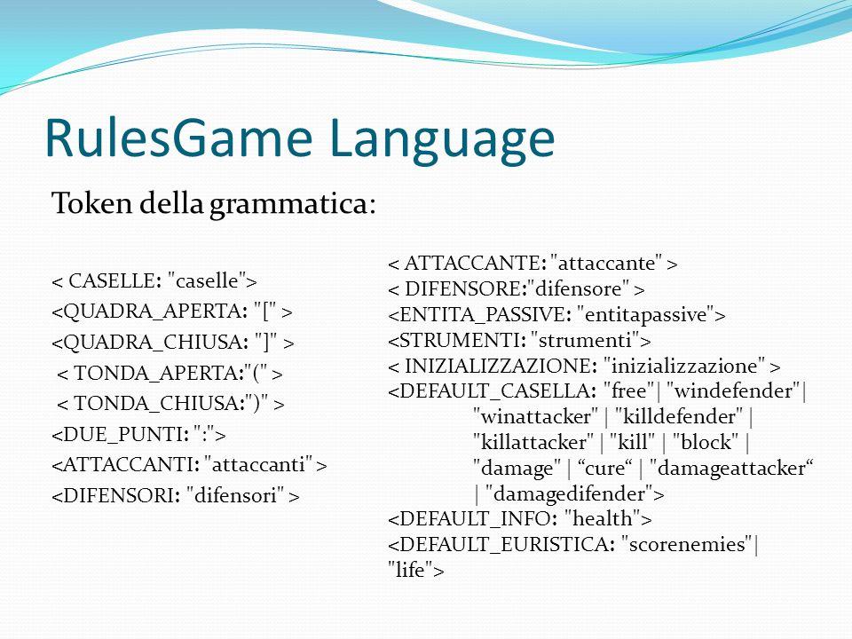 RulesGame Language Token della grammatica: