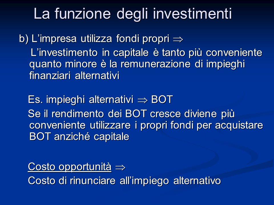b) Limpresa utilizza fondi propri b) Limpresa utilizza fondi propri Linvestimento in capitale è tanto più conveniente quanto minore è la remunerazione