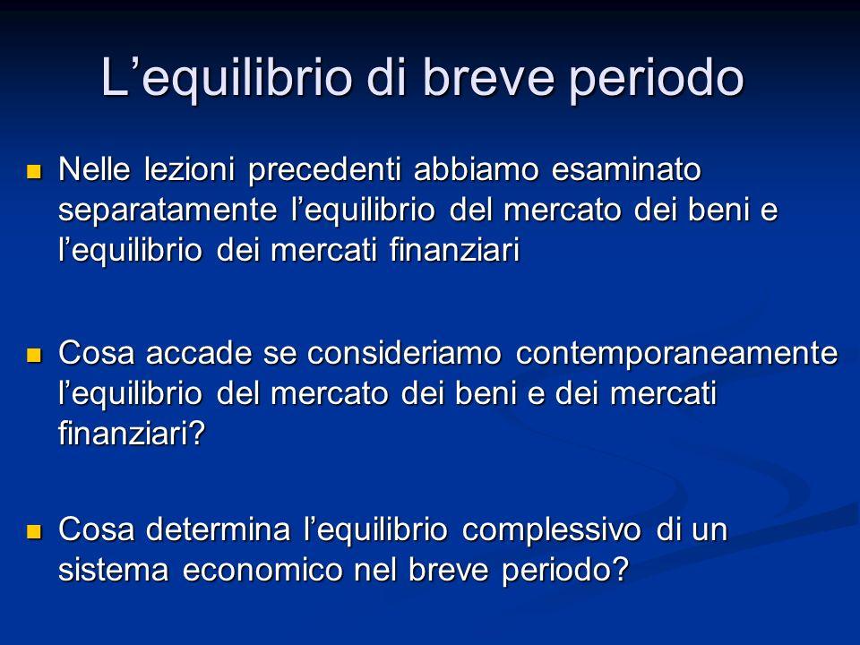 Nelle lezioni precedenti abbiamo esaminato separatamente lequilibrio del mercato dei beni e lequilibrio dei mercati finanziari Nelle lezioni precedent