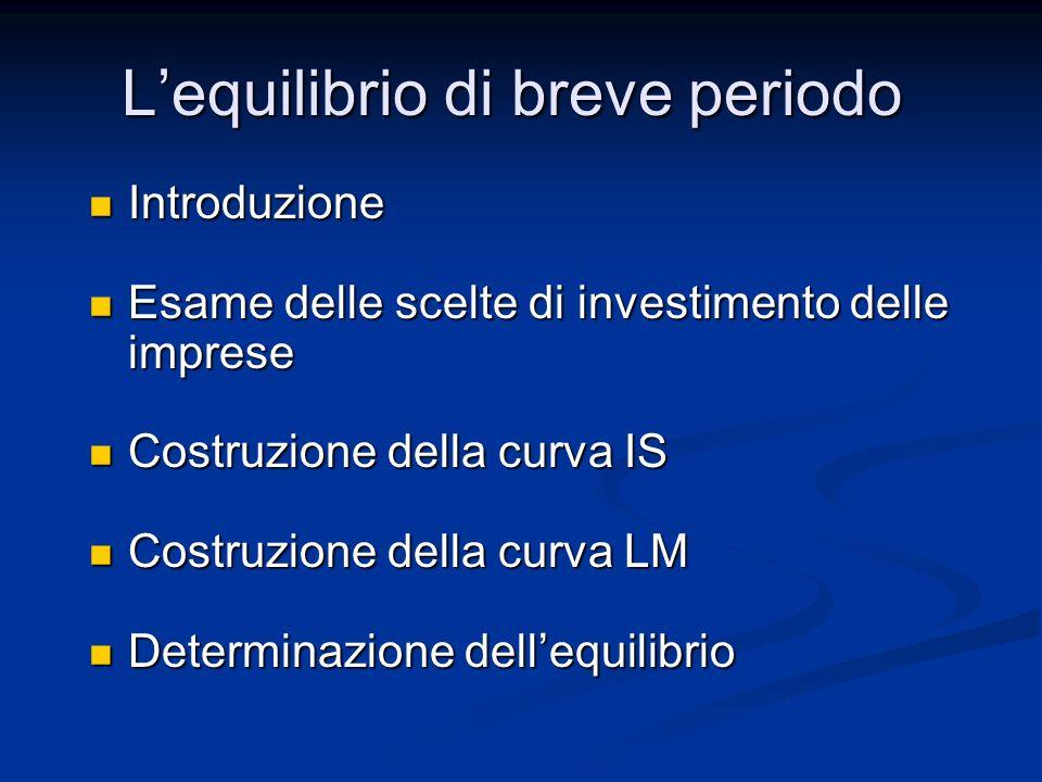 Introduzione Finora abbiamo considerato separatamente: Finora abbiamo considerato separatamente: Equilibrio del mercato dei beni (Capitolo 3) Equilibrio del mercato dei beni (Capitolo 3) 1 condizione di equilibrio Y = Z 1 condizione di equilibrio Y = Z 1 variabile Y 1 variabile Y Equilibrio dei mercati finanziari (Capitolo 4) Equilibrio dei mercati finanziari (Capitolo 4) 1 condizione di equilibrio M D = M S 1 condizione di equilibrio M D = M S 1 variabile i 1 variabile i