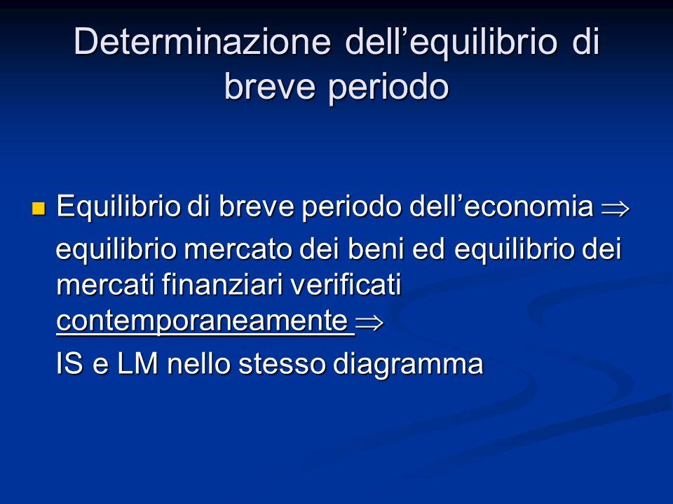 Determinazione dellequilibrio di breve periodo Equilibrio di breve periodo delleconomia Equilibrio di breve periodo delleconomia equilibrio mercato de