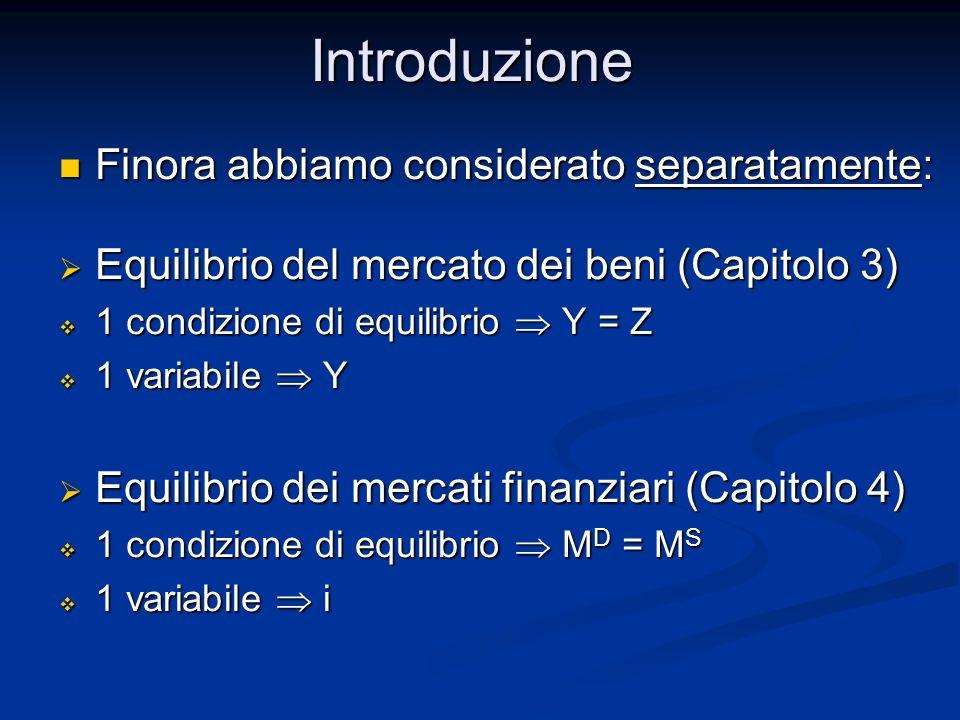 Introduzione Finora abbiamo considerato separatamente: Finora abbiamo considerato separatamente: Equilibrio del mercato dei beni (Capitolo 3) Equilibr