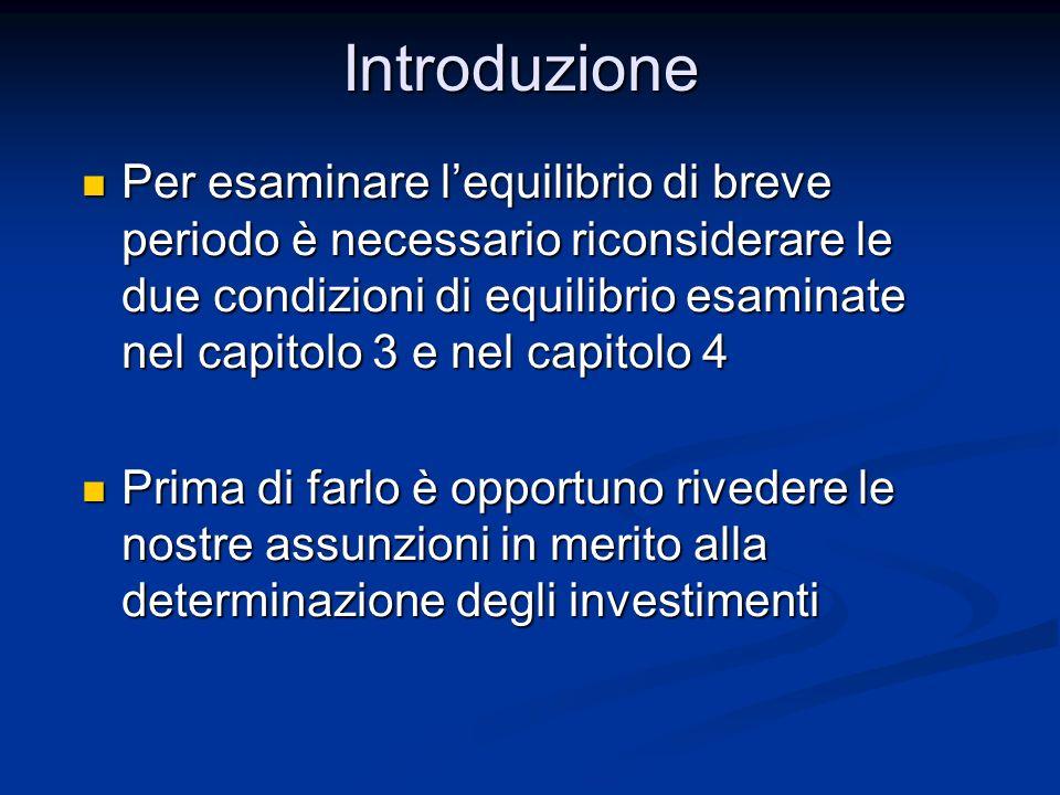 La funzione degli investimenti Nel capitolo 3 abbiamo assunto che gli investimenti fossero esogeni (I=I 0 ) Nel capitolo 3 abbiamo assunto che gli investimenti fossero esogeni (I=I 0 ) Cerchiamo ora di rendere endogeni gli investimenti Cerchiamo ora di rendere endogeni gli investimenti NB: Ricordiamo che gli investimenti sono la domanda di nuovo capitale delle imprese NB: Ricordiamo che gli investimenti sono la domanda di nuovo capitale delle imprese