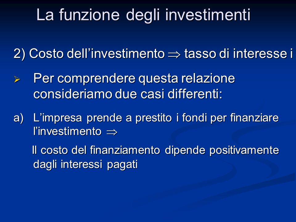 2) Costo dellinvestimento tasso di interesse i Per comprendere questa relazione consideriamo due casi differenti: Per comprendere questa relazione con