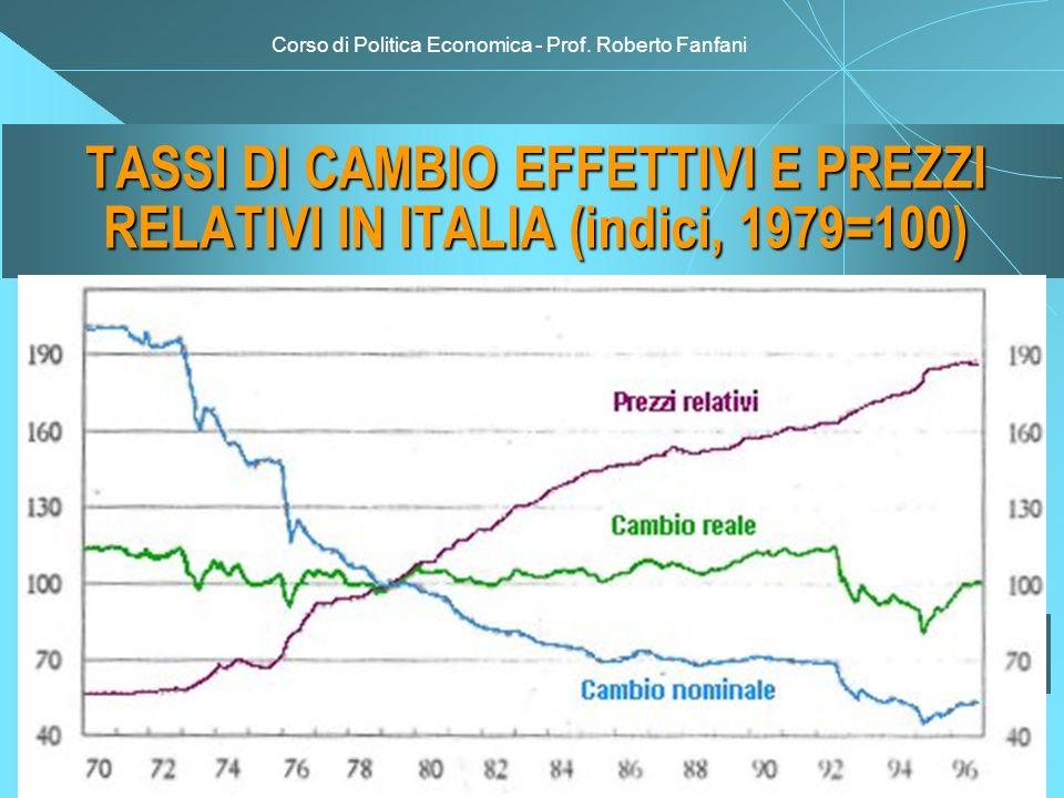 Corso di Politica Economica - Prof. Roberto Fanfani TASSI DI CAMBIO EFFETTIVI E PREZZI RELATIVI IN ITALIA (indici, 1979=100)