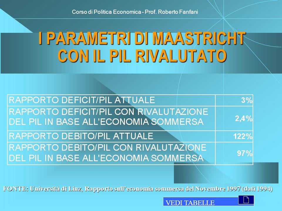 Corso di Politica Economica - Prof. Roberto Fanfani I PARAMETRI DI MAASTRICHT CON IL PIL RIVALUTATO FONTE: Università di Linz, Rapporto sulleconomia s