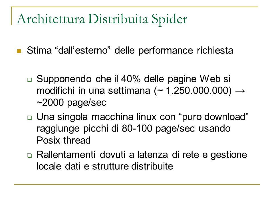 Architettura Distribuita Spider Stima dallesterno delle performance richiesta Supponendo che il 40% delle pagine Web si modifichi in una settimana (~
