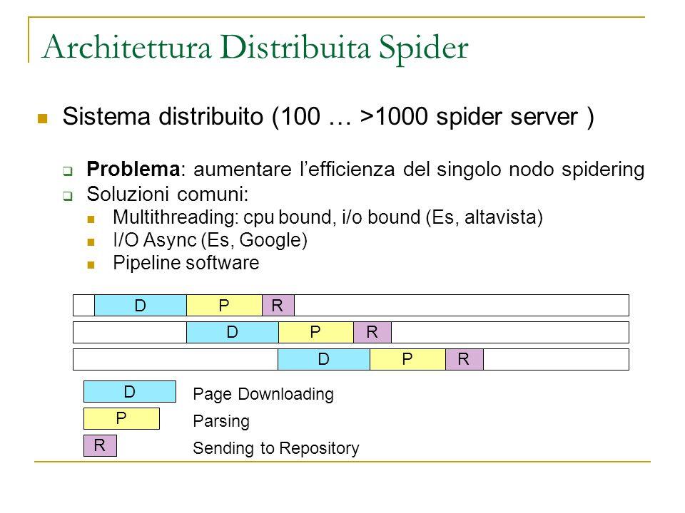 Sistema distribuito (100 … >1000 spider server ) Problema: aumentare lefficienza del singolo nodo spidering Soluzioni comuni: Multithreading: cpu boun
