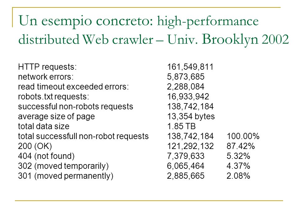 Un esempio concreto: high-performance distributed Web crawler – Univ. Brooklyn 2002 HTTP requests: 161,549,811 network errors:5,873,685 read timeout e