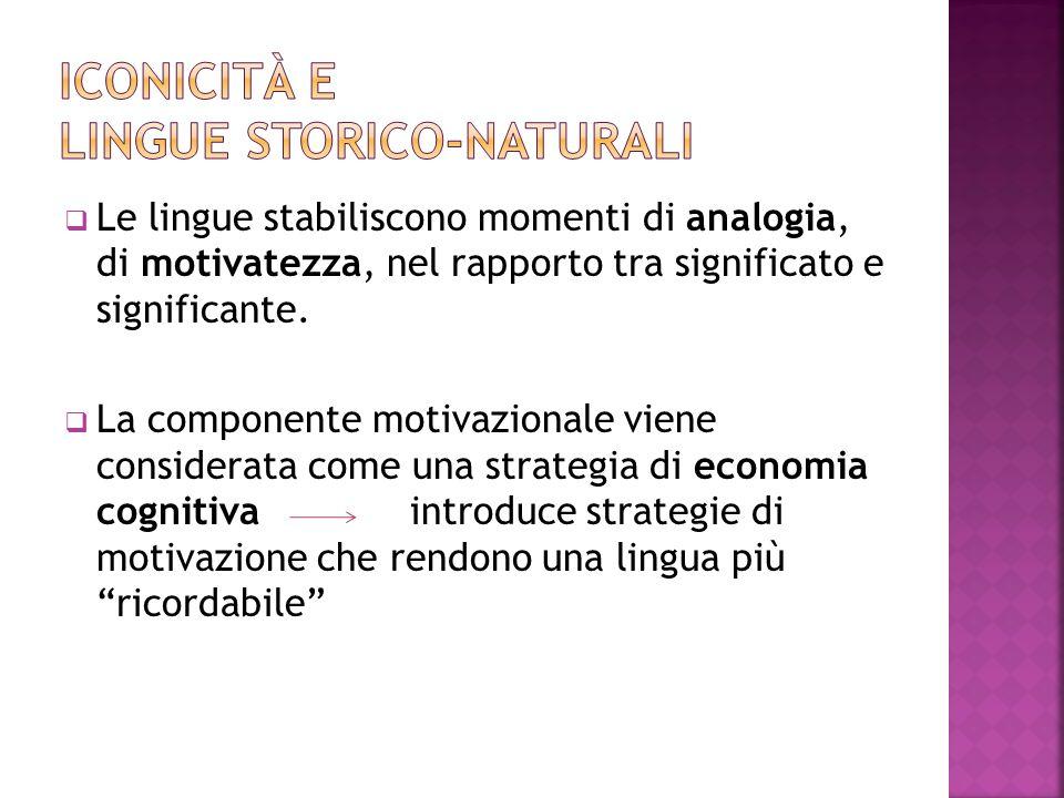 Le lingue stabiliscono momenti di analogia, di motivatezza, nel rapporto tra significato e significante. La componente motivazionale viene considerata