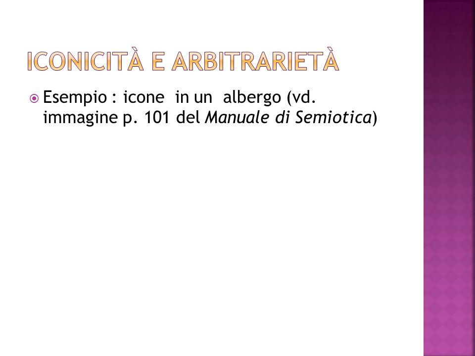 Esempio : icone in un albergo (vd. immagine p. 101 del Manuale di Semiotica)
