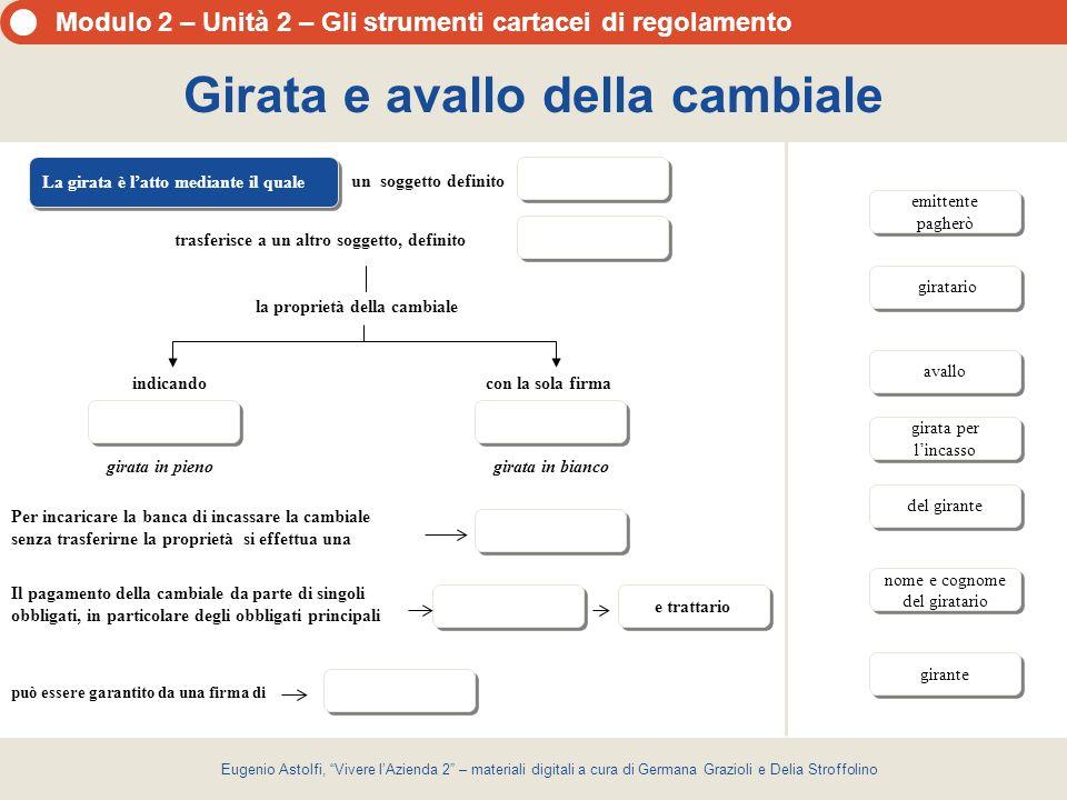 Modulo 2 – Unità 2 – Gli strumenti cartacei di regolamento Eugenio Astolfi, Vivere lAzienda 2 – materiali digitali a cura di Germana Grazioli e Delia