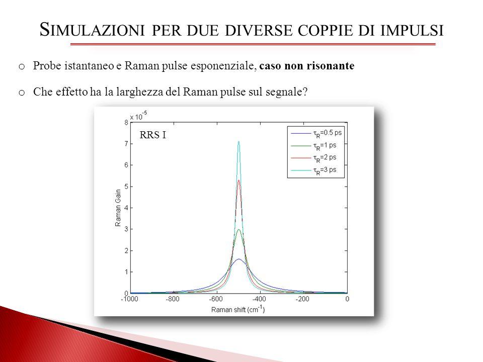 S IMULAZIONI PER DUE DIVERSE COPPIE DI IMPULSI o Probe istantaneo e Raman pulse esponenziale, caso non risonante o Che effetto ha la larghezza del Ram