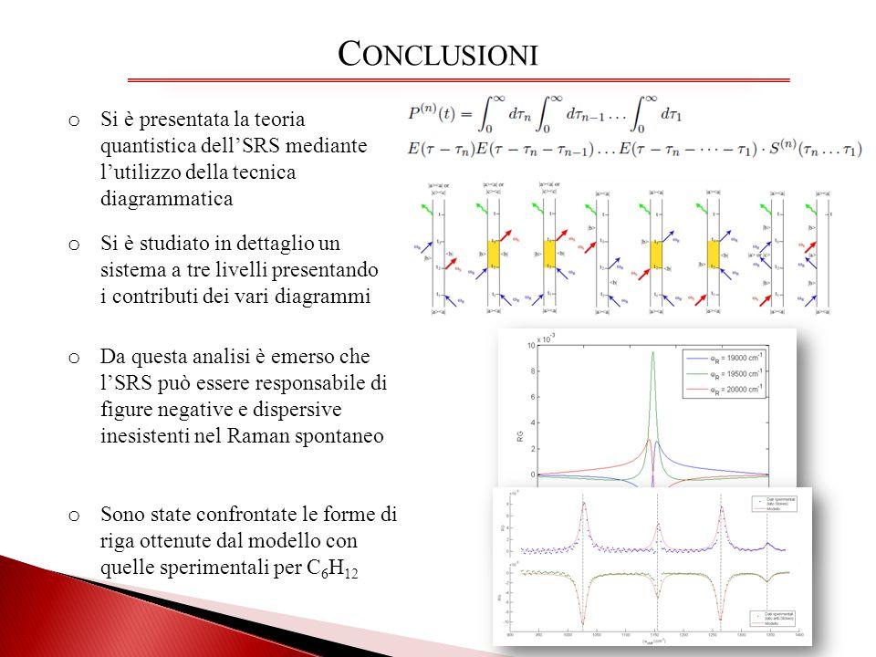 C ONCLUSIONI o Si è presentata la teoria quantistica dellSRS mediante lutilizzo della tecnica diagrammatica o Si è studiato in dettaglio un sistema a