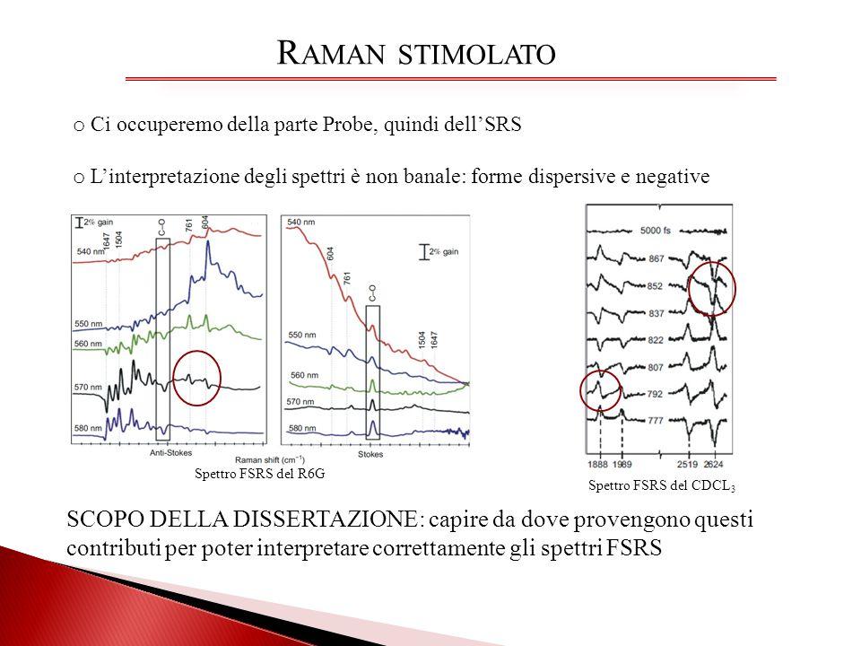 R AMAN STIMOLATO o Ci occuperemo della parte Probe, quindi dellSRS o Linterpretazione degli spettri è non banale: forme dispersive e negative SCOPO DE