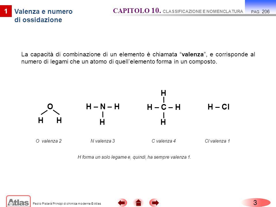 Paolo Pistarà Principi di chimica moderna © Atlas La capacità di combinazione di un elemento è chiamata valenza, e corrisponde al numero di legami che