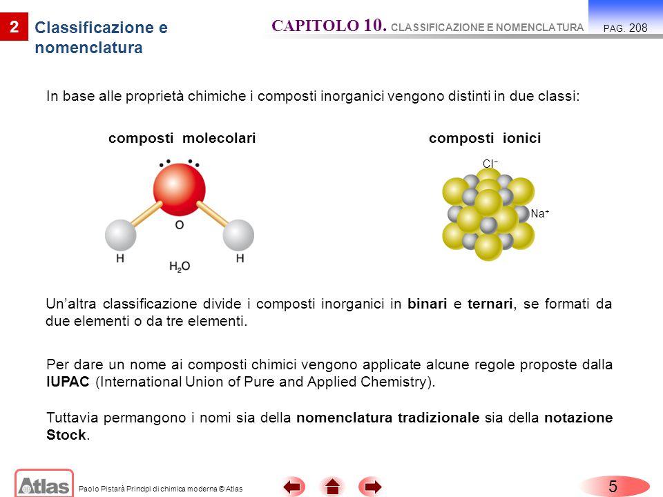 Paolo Pistarà Principi di chimica moderna © Atlas 6 3 I composti binari I composti binari si classificano in: Ossidi di non metalli Costituiti da atomi di un non metallo e da atomi di ossigeno.