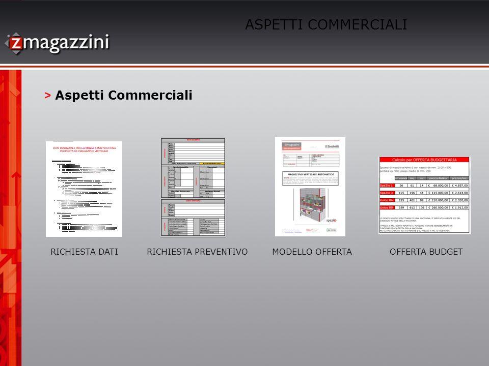 ASPETTI COMMERCIALI MODELLO OFFERTARICHIESTA PREVENTIVOOFFERTA BUDGET RICHIESTA DATI > Aspetti Commerciali