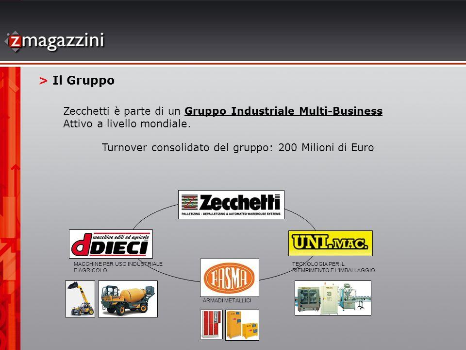 Zecchetti è parte di un Gruppo Industriale Multi-Business Attivo a livello mondiale. > Il Gruppo TECNOLOGIA PER IL RIEMPIMENTO E LIMBALLAGGIO ARMADI M