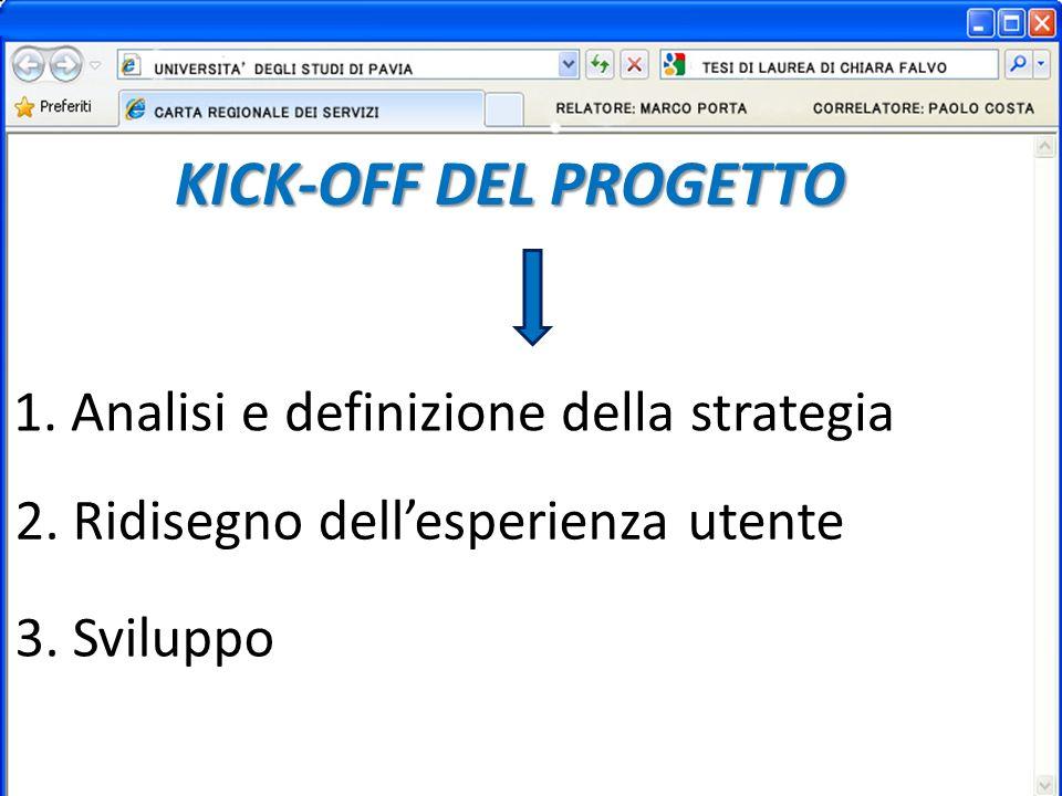 KICK-OFF DEL PROGETTO 1. Analisi e definizione della strategia 2.