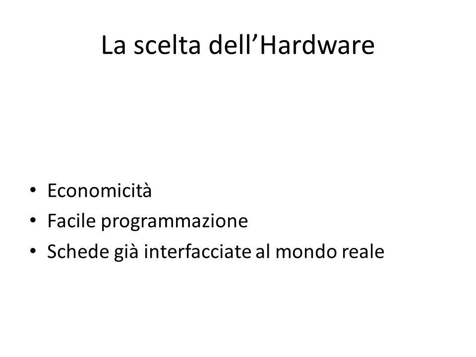 La scelta dellHardware Economicità Facile programmazione Schede già interfacciate al mondo reale