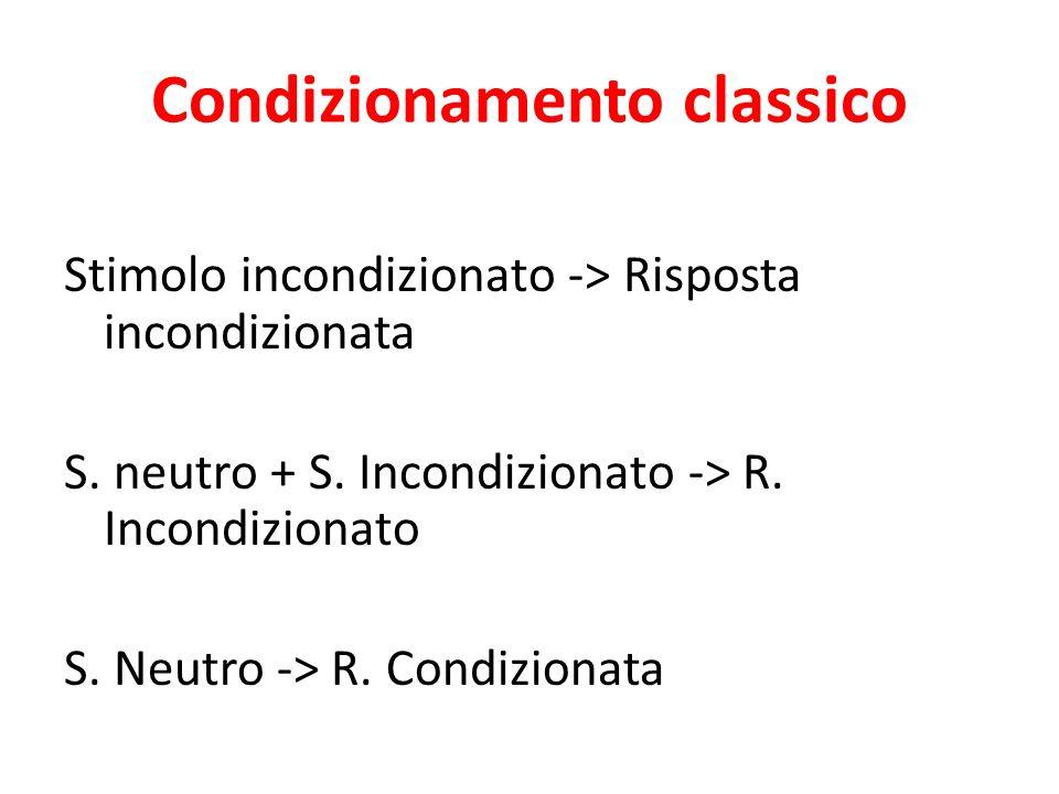 Condizionamento classico Stimolo incondizionato -> Risposta incondizionata S. neutro + S. Incondizionato -> R. Incondizionato S. Neutro -> R. Condizio