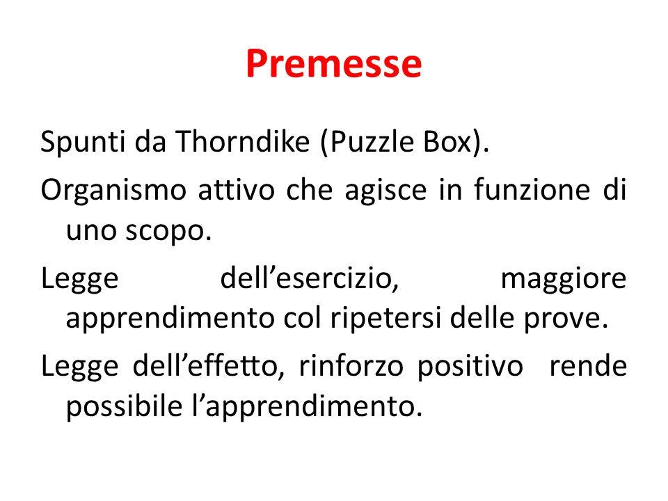 Premesse Spunti da Thorndike (Puzzle Box). Organismo attivo che agisce in funzione di uno scopo. Legge dellesercizio, maggiore apprendimento col ripet
