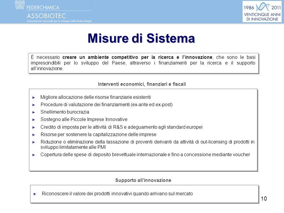 11 Per ulteriori informazioni: www.assobiotec.it GRAZIE PER LATTENZIONE