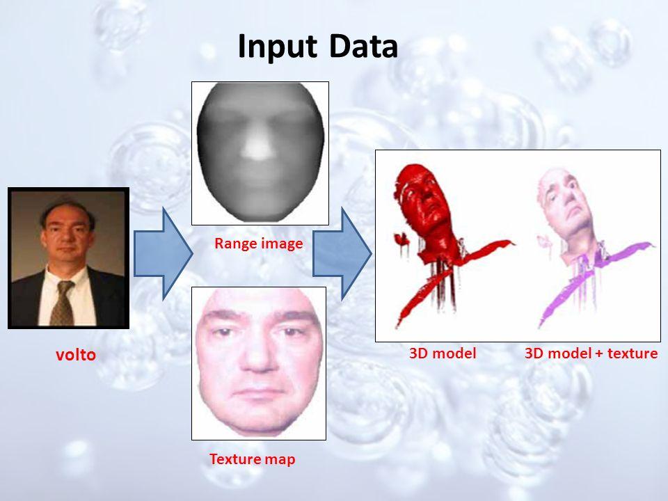 Input Data volto Range image Texture map 3D model3D model + texture